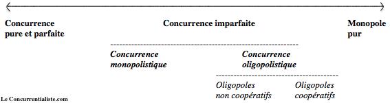 Le Concurrentialiste Pr Bialès