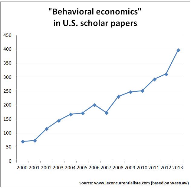 behavioral economics research papers Research papers %title using fj (2009) using behavioral economics to promote physical activity behavioral economics.